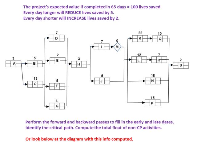 Fig 1 All FS network lives for blog